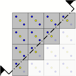 Squares with yellow and blue dots halved